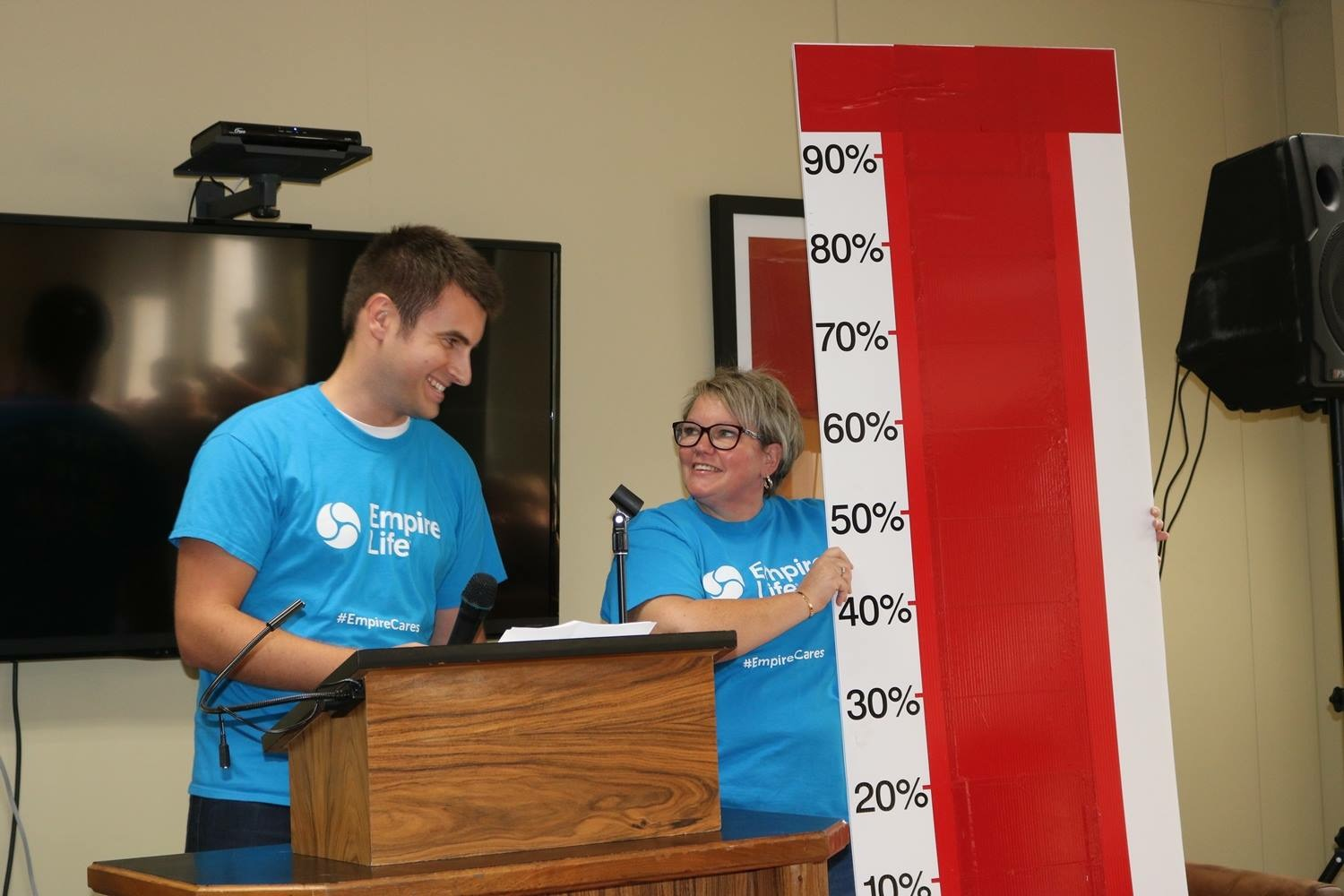 Empire Life co-chairs Ian Alexander and Karen Swain reveal the thermometer surpassing our goal